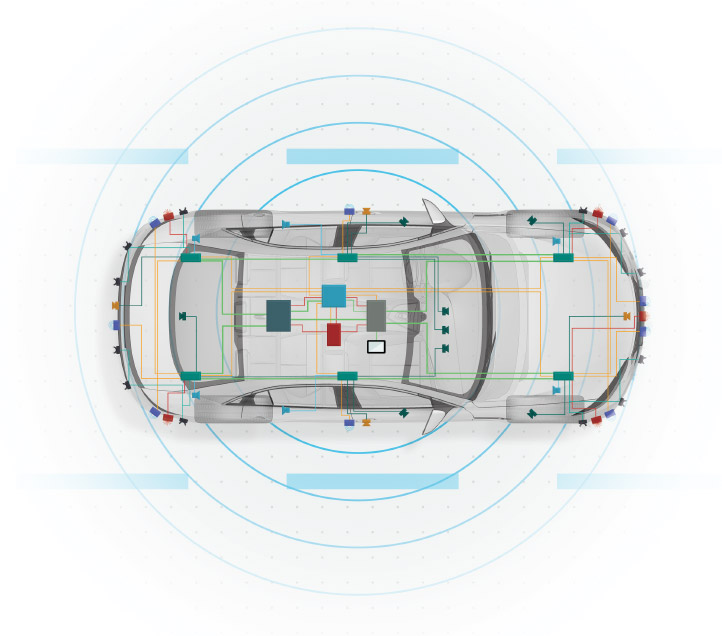 ENABLING NEW MOBILITY SOLUTIONS